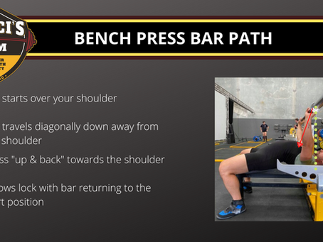 Bench Press Bar Path