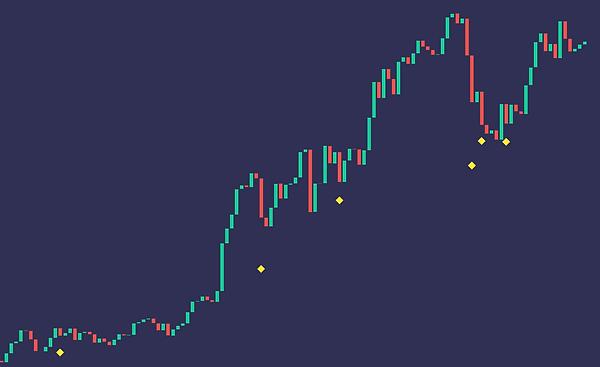 chart-bg