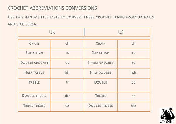 UK to US Crochet Conversion Chart_2.jpg