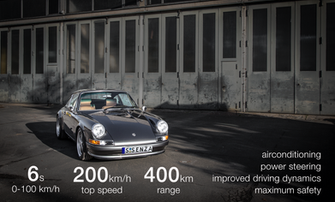 Dutch startup for electrification of classic cars gets financial injection