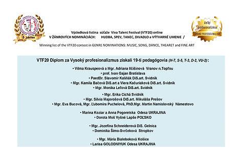 10 VTF20 Výsledková listina PROFESIONALI
