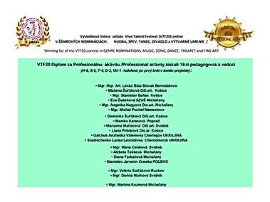 11 VTF20 Výsledková listina AKTIVITA.jpg