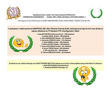 13 VTF20 Cena diváka a Veľký fanúšik.jpg