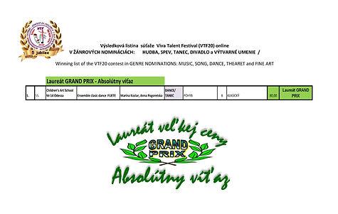 09 VTF20 Výsledková listina LAUREÁT.jpg