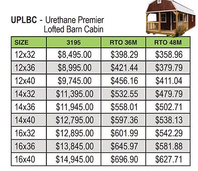 PLBC Price.png