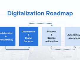 What does your digitalization roadmap look like? (Part 1)