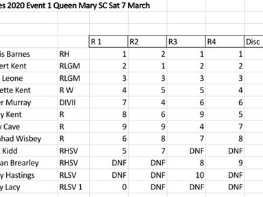 Queen Mary Blows & AGM