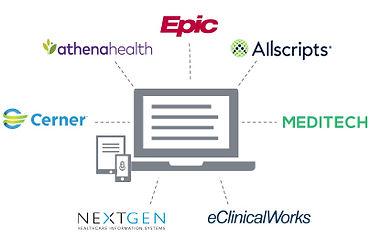 spot-hc-EHR-partnerships.jpg