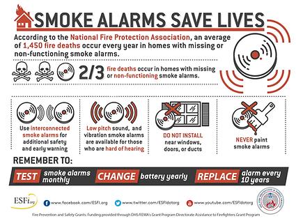 Smoke-Alarms-Save-Lives-F848.png