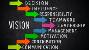 Can Your Organization Learn to S.E.E.?