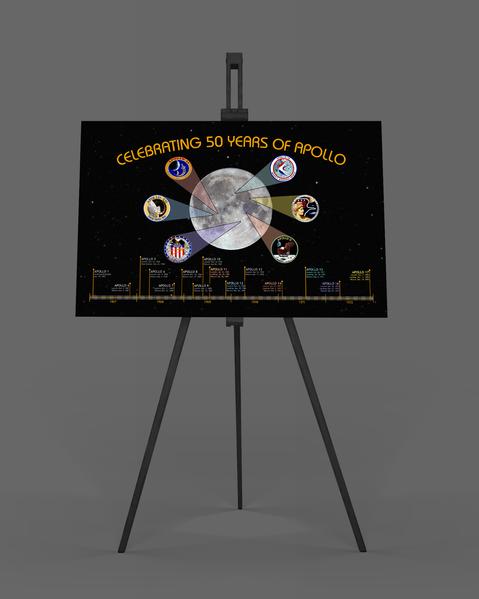 Apollo Mission Timline