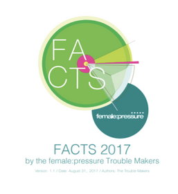 2017 Festival Study by The Trouble Makers