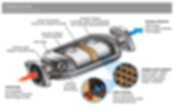 oem-catalytic-converter.jpg