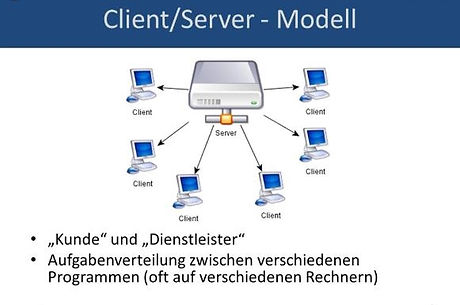 client - Server - neu.jpg