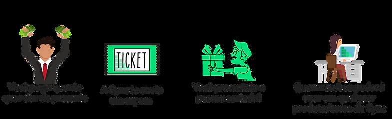 Você_paga_quanto_quer_dar_de_presente-4.png