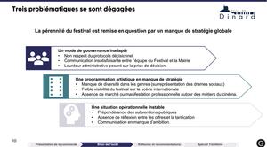 https://www.ville-dinard.fr/medias/2018/11/DFF-Audit-Garandeau-Consulting.pdf