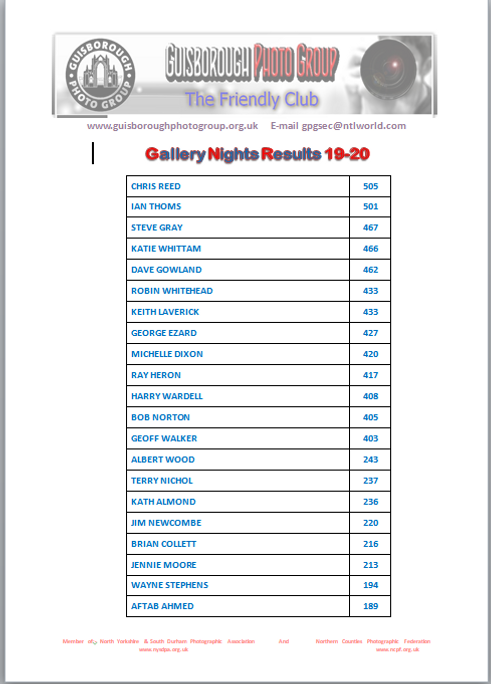 Gallery_Nights_Results_19-20.PNG