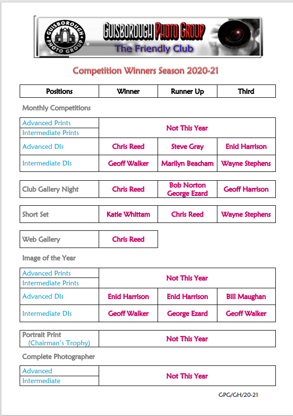 Competition Winners 20-21.PNG