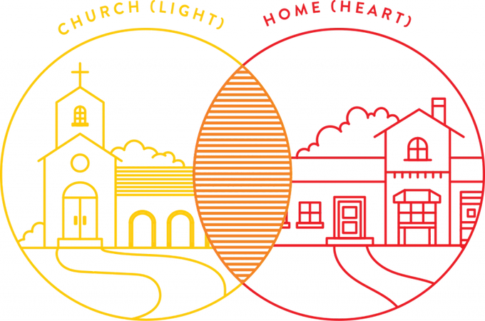 church_home_update-768x508.png