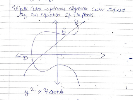 ECC - Eliptic Curve Cryptography || Network Security Management Notes || Fresher Side