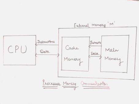 CPU Architecture || Computer Architecture Tutorials || Fresher Side