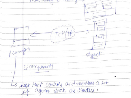 SNMP || Network Security Management Notes || Fresher Side