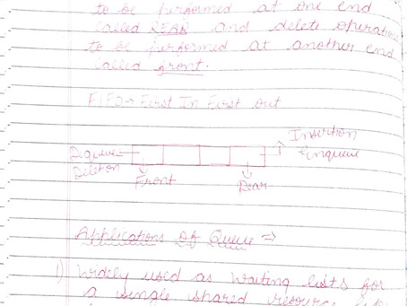 Queue    Data Structures Notes    Fresher Side