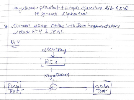Stream Ciphers & Block Ciphers || Network Security Management Notes || Fresher Side