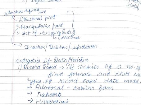 Data Models || Database Management System DBMS Notes || Fresher Side