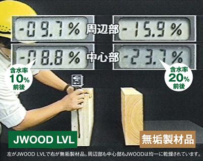 JWOOD LVL 含水率 実験 データ