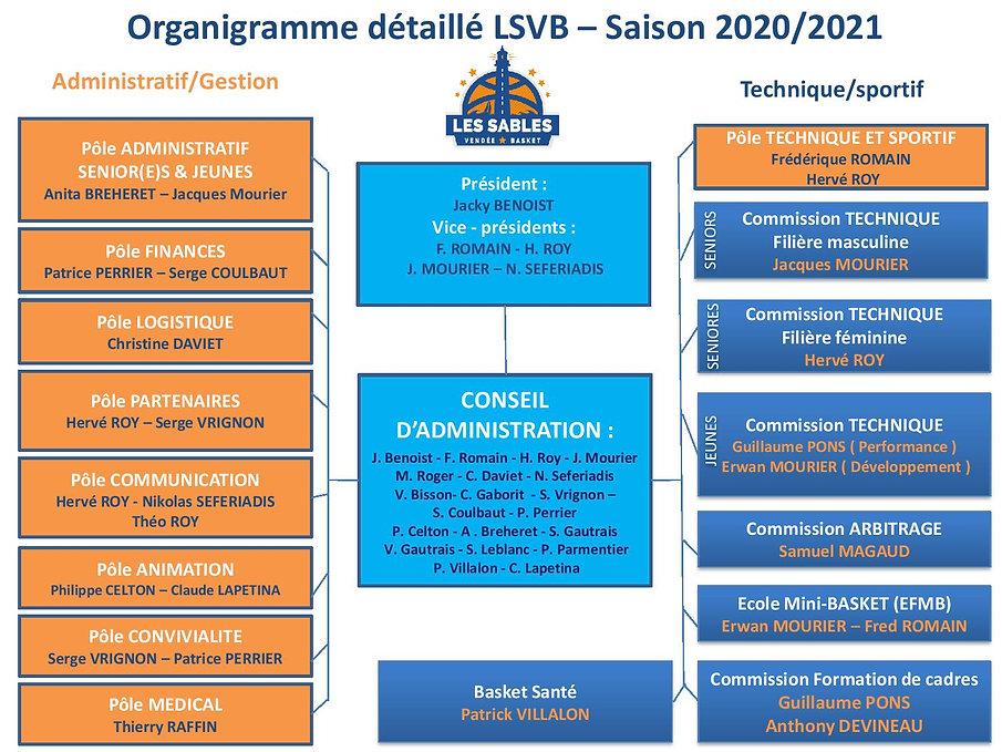 Organigramme LSVB 2020-2021.jpg