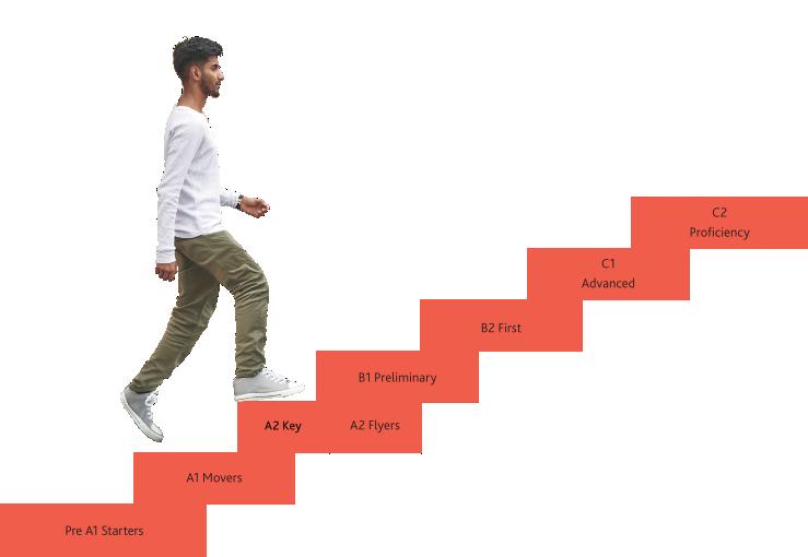 escala-key.png