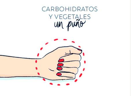 4 TIPS |  Alimentación = Cuidar de tu piel.