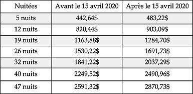 Capture d'écran, le 2020-03-02 à 13.41