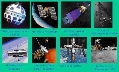 Satellite navigation systems - 1