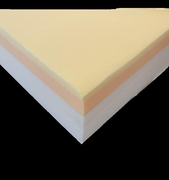 Fully Foam Mattress