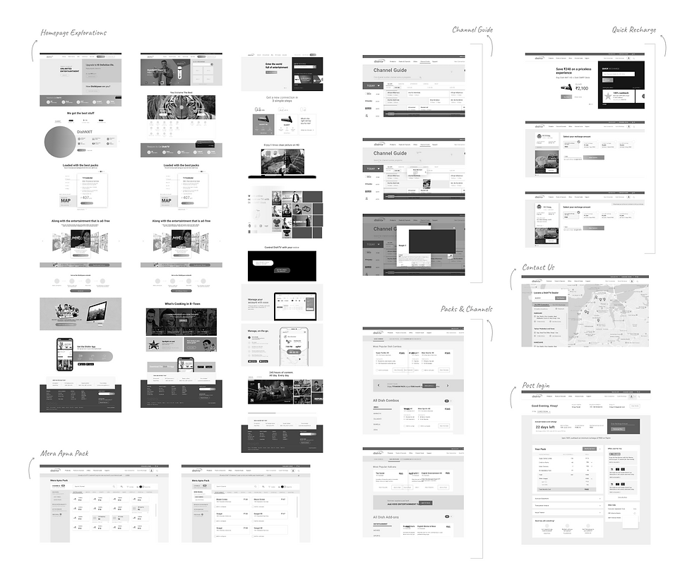 all wireframes 1.png
