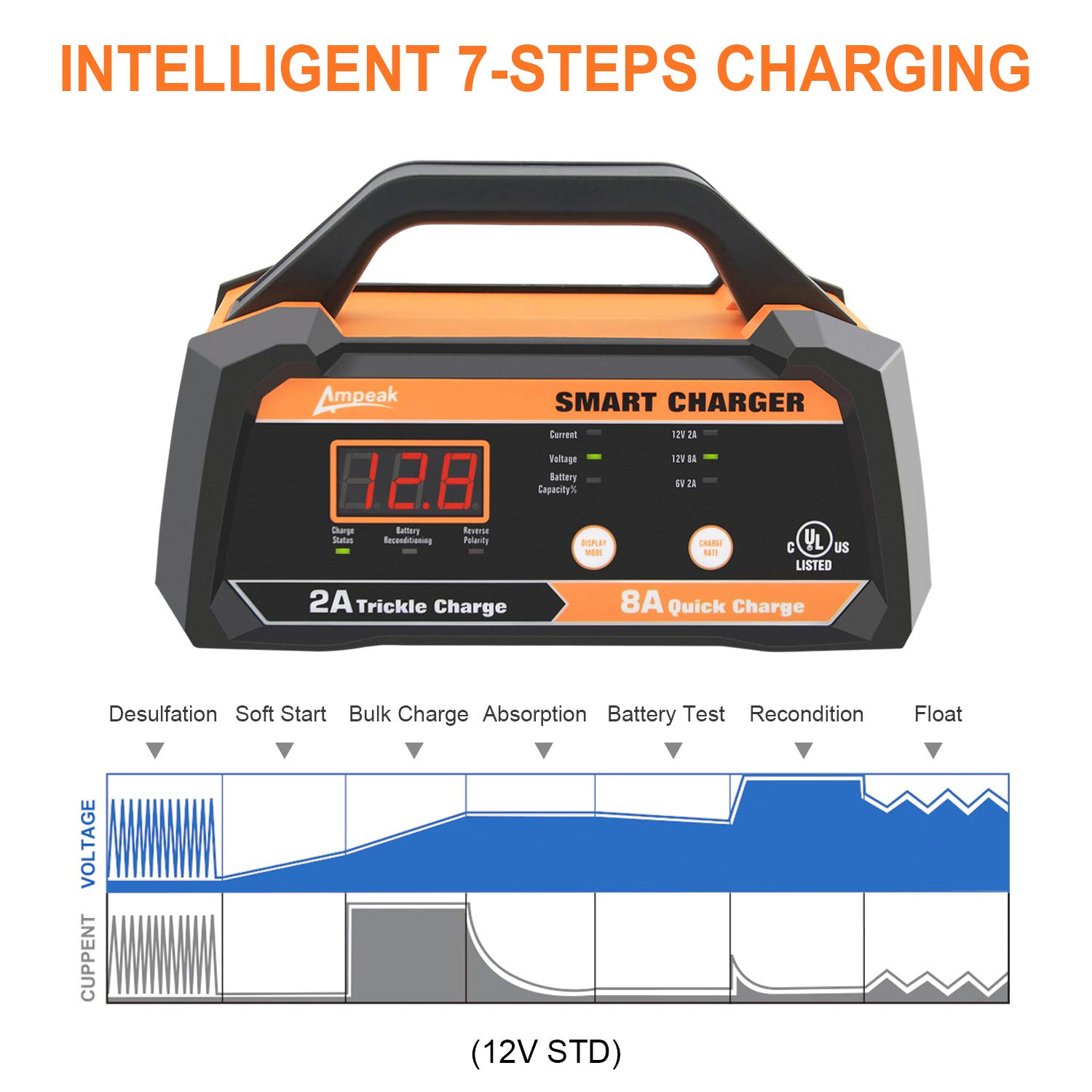 Charger Circuit Lightweight Battery Charger 12v Circuit Diagram