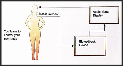 Neuro Resilience - Biofeedback