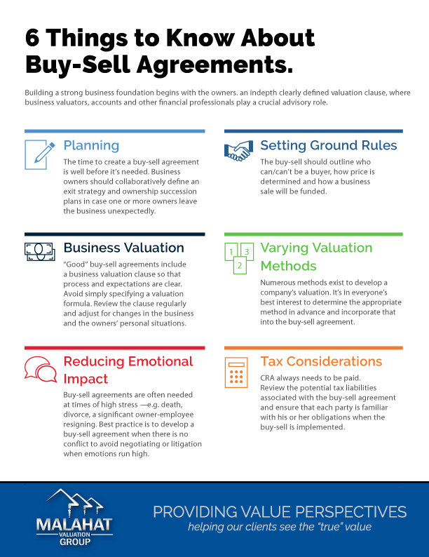 6 Things To Know About Buy Sell Agreements Business Valuation