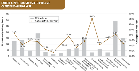 By Photo Congress || Valuation Multiples By Industry 2017