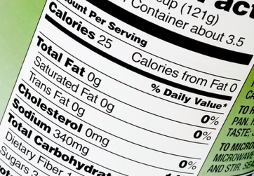 Setting Up Calorie And Macronutrient Numbers