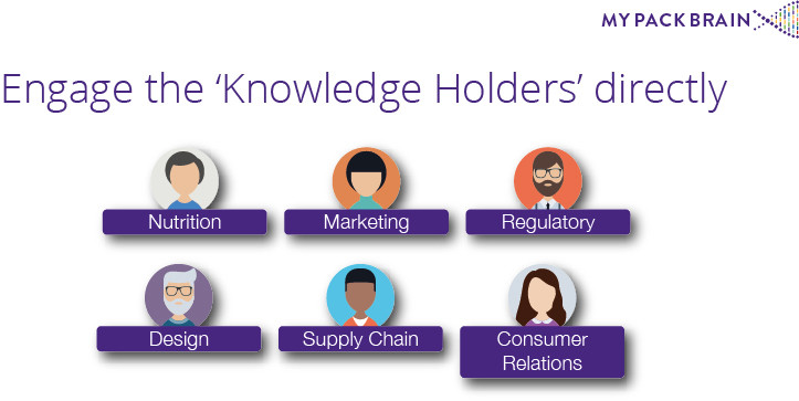 """All """"knowledge holder"""" users taking part in the packaging design process: design, nutrition, marketing, regulatory, supply chain, consumer relations"""