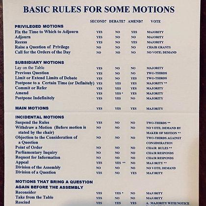 Parliamentary Procedure Motion Cards