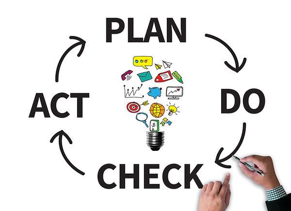 PDCA - Plan Do Check Act businessman wor