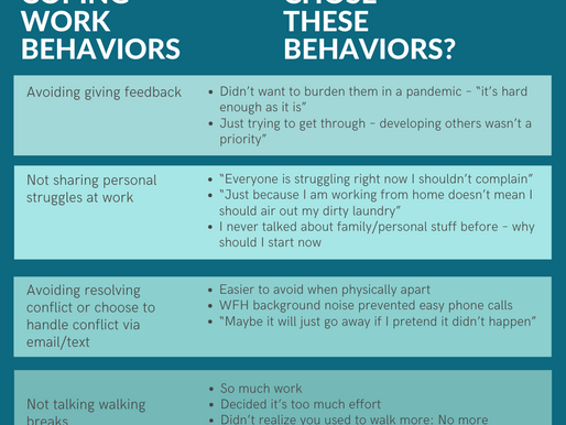 Bad Covid Work Habits