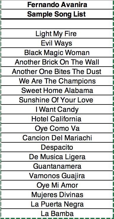 Fernando Set List