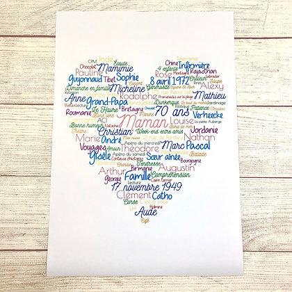 Affiche Nuage de mots Coeur