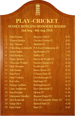 sussexbowling20180808.png