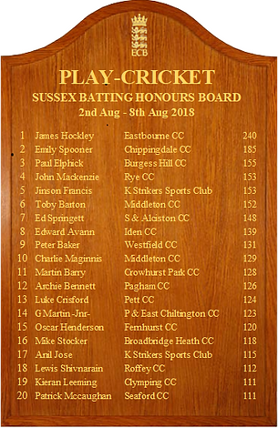 sussexbatting20180808.png